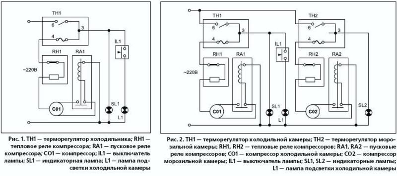 Отличие холодильников STINOL моделей 101 и 103